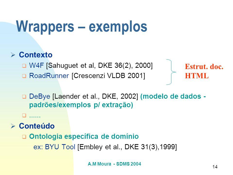 A.M Moura - SDMS 2004 14 Wrappers – exemplos Contexto W4F [Sahuguet et al, DKE 36(2), 2000] RoadRunner [Crescenzi VLDB 2001] DeBye [Laender et al., DK