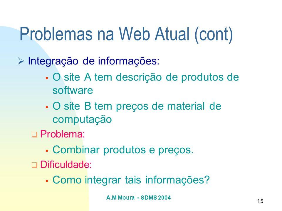A.M Moura - SDMS 2004 15 Problemas na Web Atual (cont) Integração de informações: O site A tem descrição de produtos de software O site B tem preços d