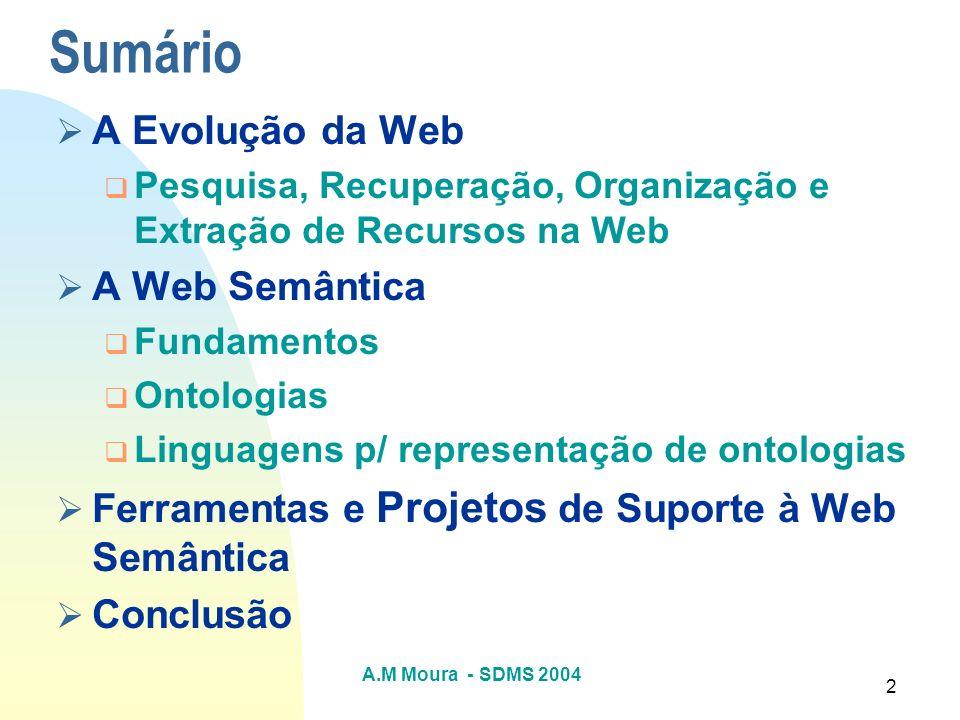A.M Moura - SDMS 2004 2 Sumário A Evolução da Web Pesquisa, Recuperação, Organização e Extração de Recursos na Web A Web Semântica Fundamentos Ontolog