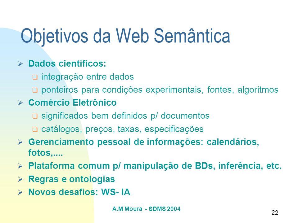 A.M Moura - SDMS 2004 22 Objetivos da Web Semântica Dados científicos: integração entre dados ponteiros para condições experimentais, fontes, algoritm