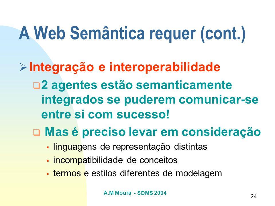 A.M Moura - SDMS 2004 24 A Web Semântica requer (cont.) Integração e interoperabilidade 2 agentes estão semanticamente integrados se puderem comunicar