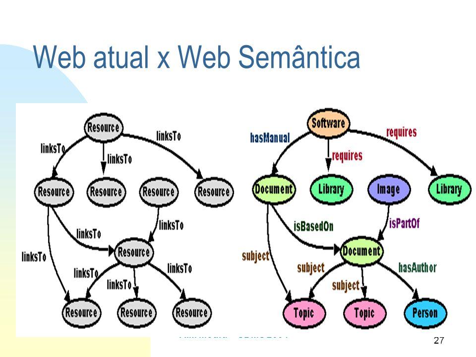 A.M Moura - SDMS 2004 27 Web atual x Web Semântica