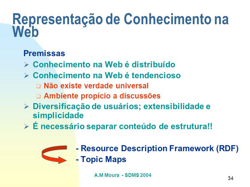 A.M Moura - SDMS 2004 34 Representação de Conhecimento na Web Premissas Conhecimento na Web é distribuído Conhecimento na Web é tendencioso Não existe