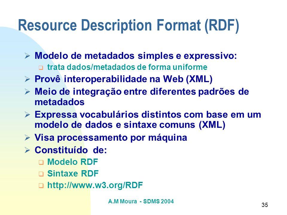 A.M Moura - SDMS 2004 35 Resource Description Format (RDF) Modelo de metadados simples e expressivo: trata dados/metadados de forma uniforme Provê int