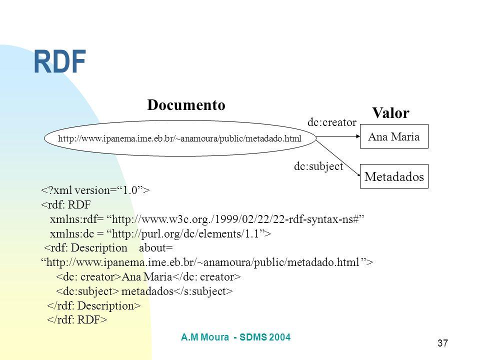 A.M Moura - SDMS 2004 37 RDF http://www.ipanema.ime.eb.br/~anamoura/public/metadado.html Ana Maria Documento Valor dc:creator Metadados <rdf: RDF xmln