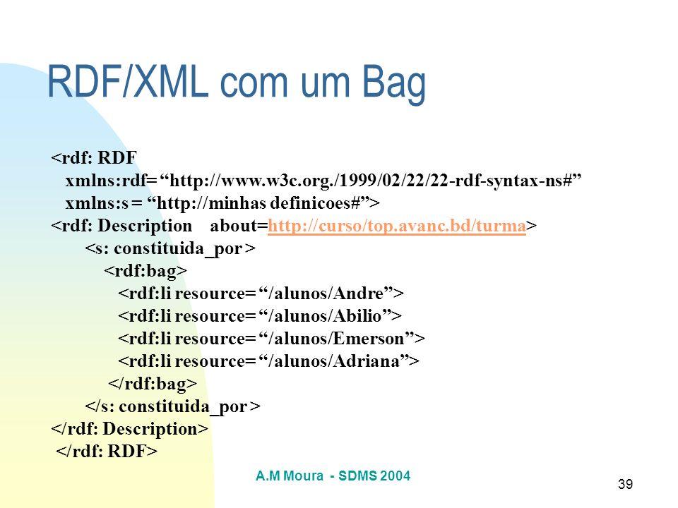 A.M Moura - SDMS 2004 39 RDF/XML com um Bag <rdf: RDF xmlns:rdf= http://www.w3c.org./1999/02/22/22-rdf-syntax-ns# xmlns:s = http://minhas definicoes#>