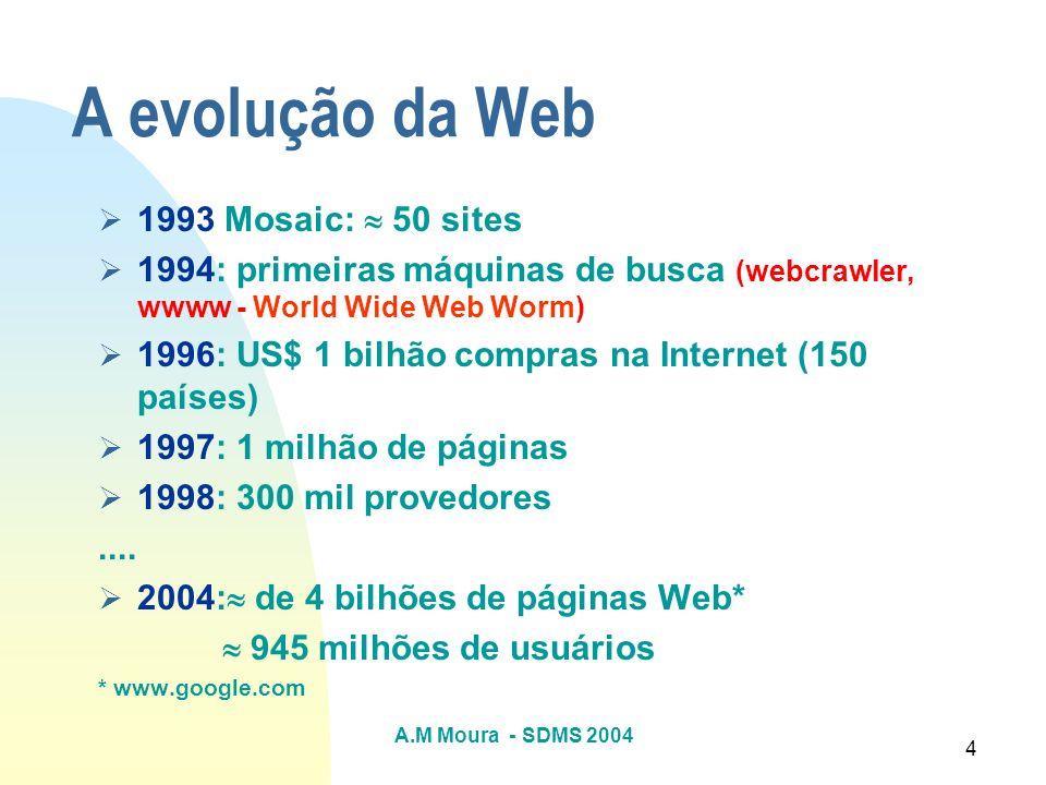 A.M Moura - SDMS 2004 4 A evolução da Web 1993 Mosaic: 50 sites 1994: primeiras máquinas de busca (webcrawler, wwww - World Wide Web Worm) 1996: US$ 1
