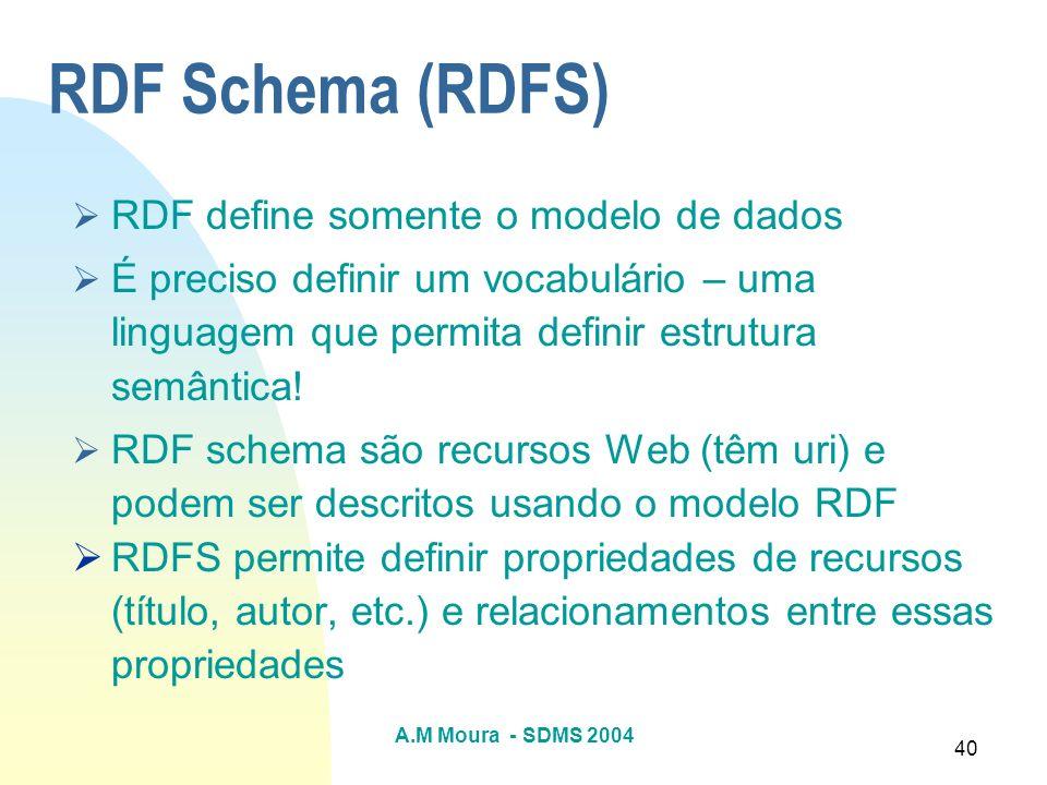 A.M Moura - SDMS 2004 40 RDF Schema (RDFS) RDF define somente o modelo de dados É preciso definir um vocabulário – uma linguagem que permita definir e