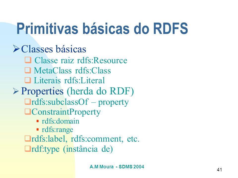 A.M Moura - SDMS 2004 41 Primitivas básicas do RDFS Classes básicas Classe raiz rdfs:Resource MetaClass rdfs:Class Literais rdfs:Literal Properties (h