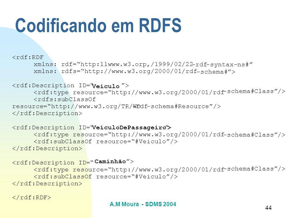 A.M Moura - SDMS 2004 44 Codificando em RDFS <rdf:RDF xmlns: rdf=http:llwww.w3.orp,/1999/02/22 -rdf-syntax-ns# xmlns: rdfs=http://www.w3.org/2000/01/r