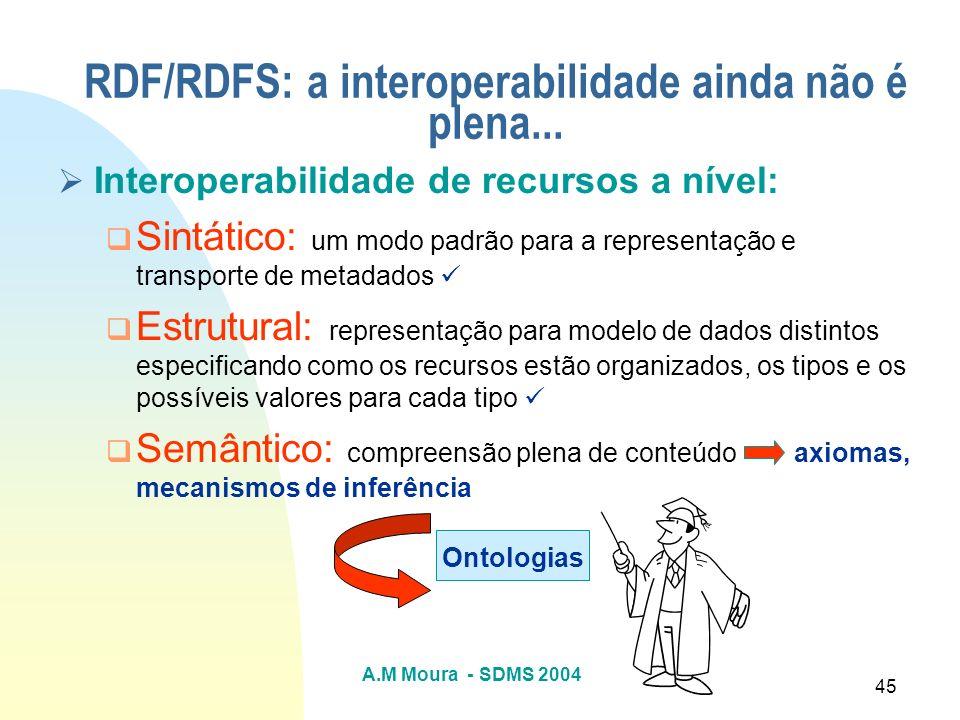 A.M Moura - SDMS 2004 45 RDF/RDFS: a interoperabilidade ainda não é plena... Interoperabilidade de recursos a nível: Sintático: um modo padrão para a