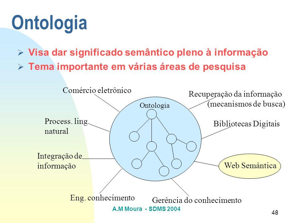 A.M Moura - SDMS 2004 48 Ontologia Visa dar significado semântico pleno à informação Tema importante em várias áreas de pesquisa Recuperação da inform