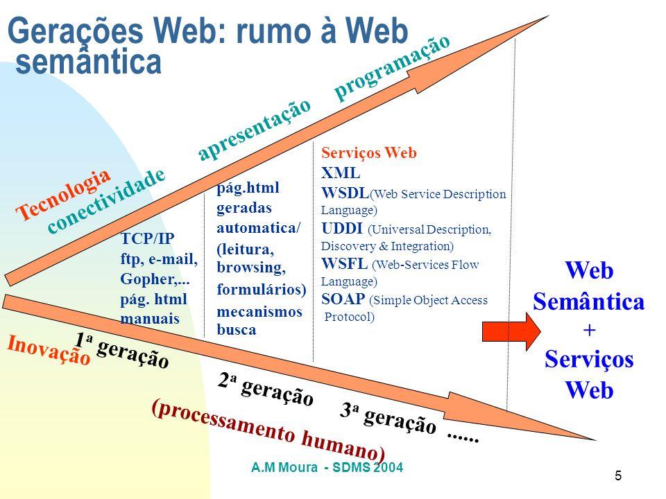 A.M Moura - SDMS 2004 86 DAML (DARPA Agent Markup Language) (http://www.daml.org) iniciativa da agência DARPA (Defense Advanced Research Projects Agency): objetivo: linguagem universal de marcação p/ Web Semântica: rica p/ representar ontologias; suporte a agentes desenvolver ferramentas gratuitas; disponibilizar conteúdo significativo a ser manipulado por essas ferramentas DAML + OIL (embutidos em RDF/RDFS) Linguagem p/ representação de ontologias: W3C Estendendo o OIL