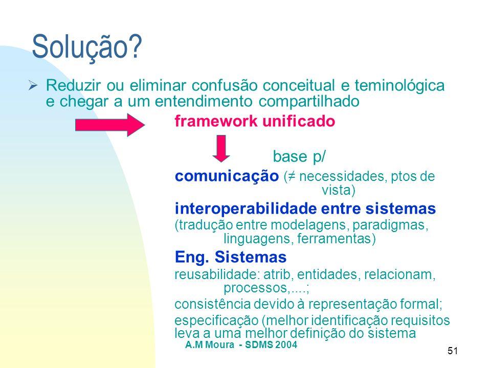 A.M Moura - SDMS 2004 51 Solução? Reduzir ou eliminar confusão conceitual e teminológica e chegar a um entendimento compartilhado framework unificado