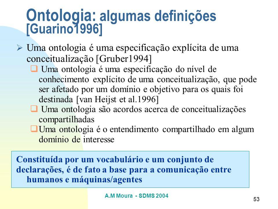 A.M Moura - SDMS 2004 53 Ontologia: algumas definições [Guarino1996] Uma ontologia é uma especificação explícita de uma conceitualização [Gruber1994]