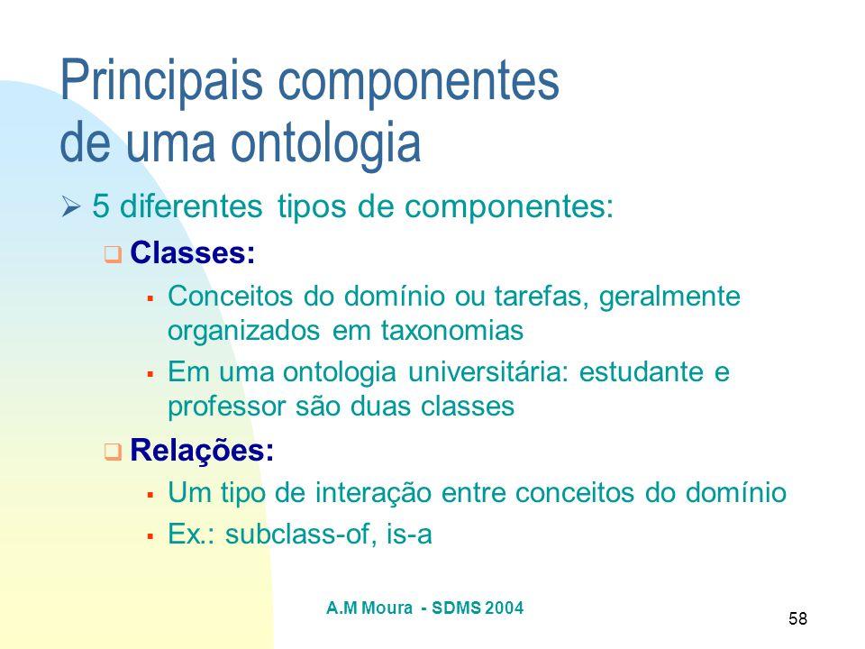A.M Moura - SDMS 2004 58 Principais componentes de uma ontologia 5 diferentes tipos de componentes: Classes: Conceitos do domínio ou tarefas, geralmen