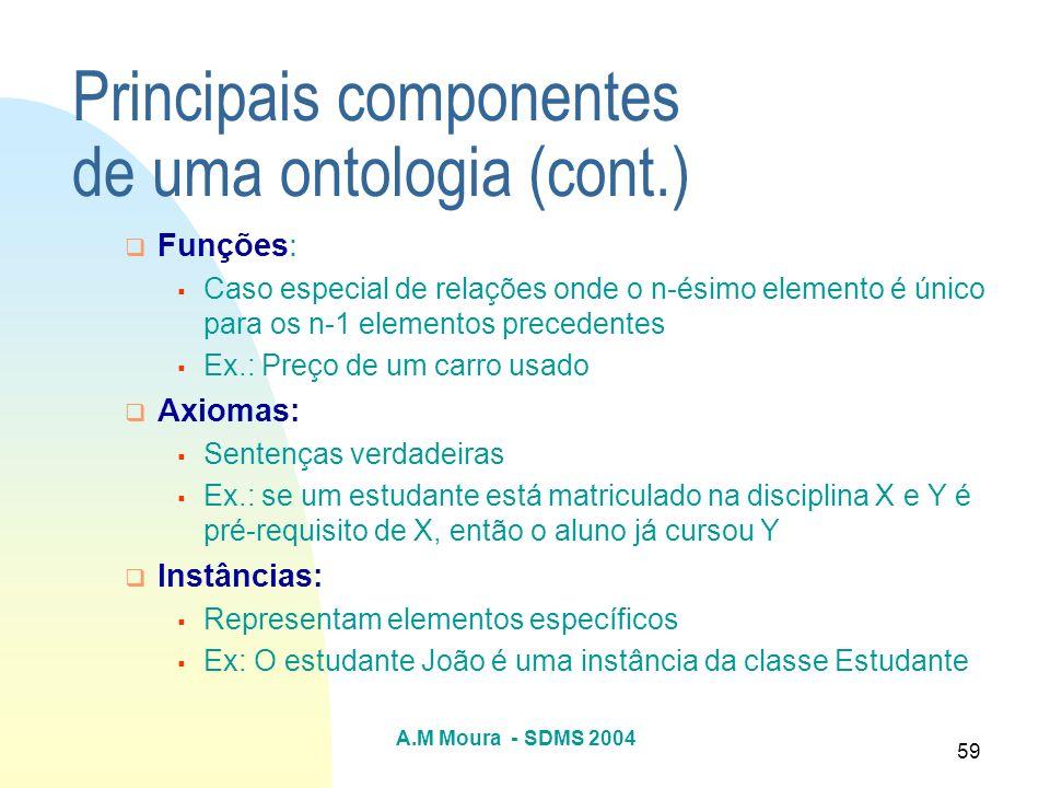 A.M Moura - SDMS 2004 59 Principais componentes de uma ontologia (cont.) Funções: Caso especial de relações onde o n-ésimo elemento é único para os n-