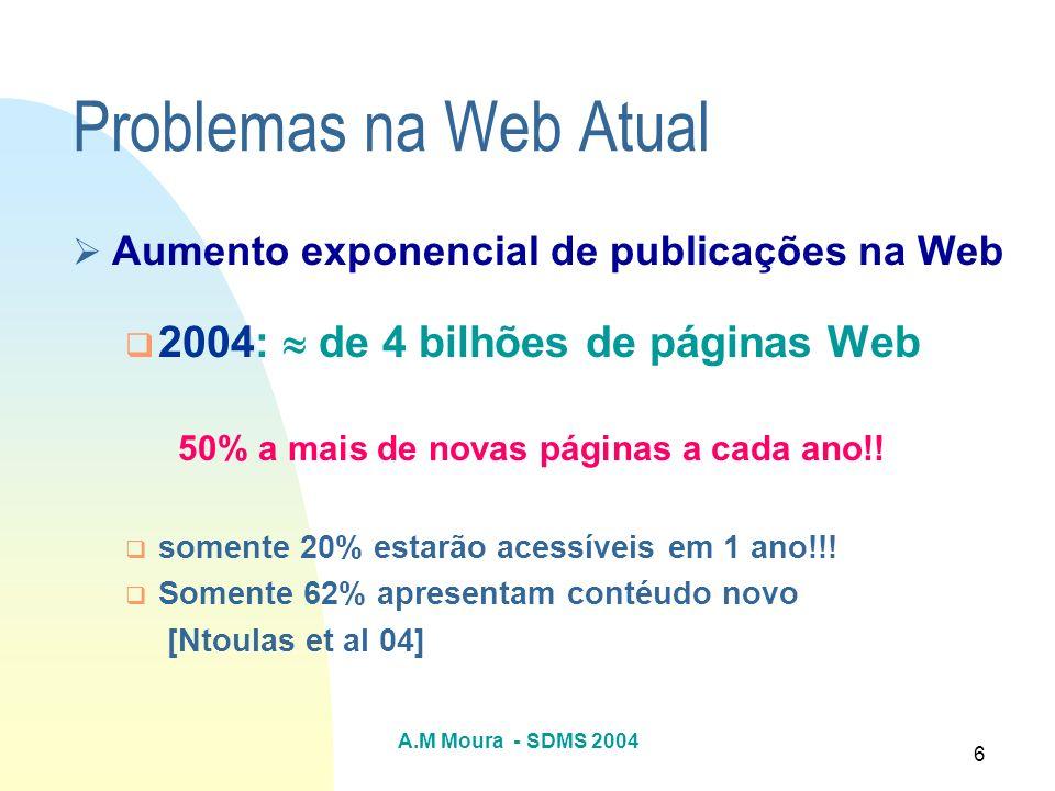 A.M Moura - SDMS 2004 6 Problemas na Web Atual Aumento exponencial de publicações na Web 2004: de 4 bilhões de páginas Web 50% a mais de novas páginas