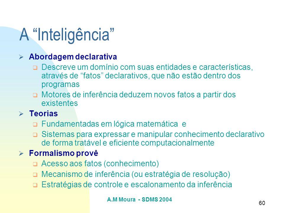 A.M Moura - SDMS 2004 60 A Inteligência Abordagem declarativa Descreve um domínio com suas entidades e características, através de fatos declarativos,