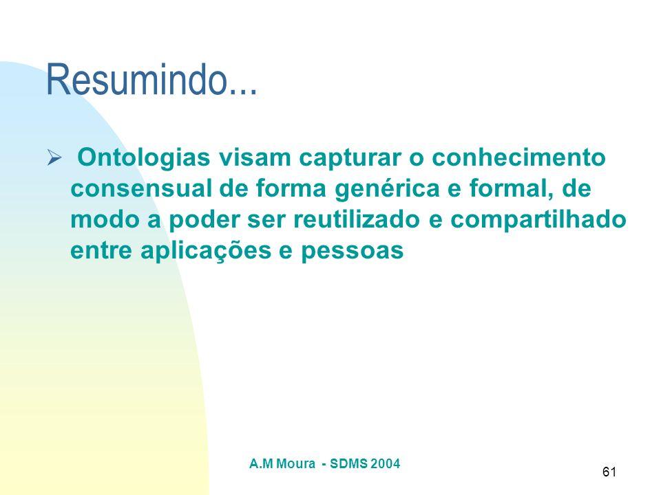 A.M Moura - SDMS 2004 61 Resumindo... Ontologias visam capturar o conhecimento consensual de forma genérica e formal, de modo a poder ser reutilizado