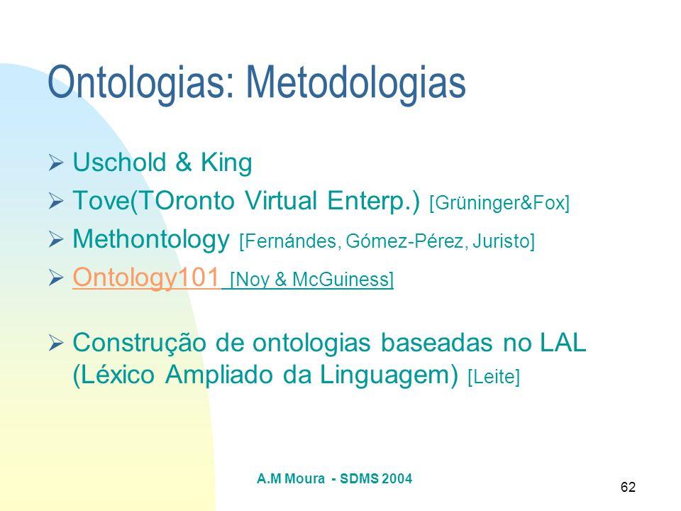 A.M Moura - SDMS 2004 62 Ontologias: Metodologias Uschold & King Tove(TOronto Virtual Enterp.) [Grüninger&Fox] Methontology [Fernándes, Gómez-Pérez, J