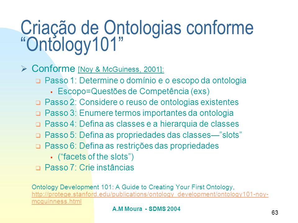 A.M Moura - SDMS 2004 63 Criação de Ontologias conforme Ontology101 Conforme [Noy & McGuiness, 2001]: Passo 1: Determine o domínio e o escopo da ontol