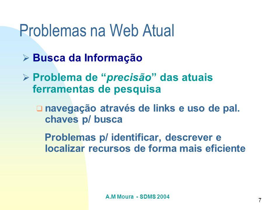 A.M Moura - SDMS 2004 18 Web Semântica: Visão W3C A Web Semântica é uma visão: é a idéia de de se ter dados na Web definidos e ligados de uma maneira tal que possam ser usados por máquinas não só com o objetivo de apresentação, mas p/ automação, integração e reuso de dados entre aplicações * *: World Wide Web Consortium: Semantic Web Activity Statement.
