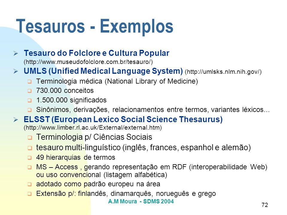 A.M Moura - SDMS 2004 72 Tesauros - Exemplos Tesauro do Folclore e Cultura Popular (http://www.museudofolclore.com.br/tesauro/) UMLS (Unified Medical