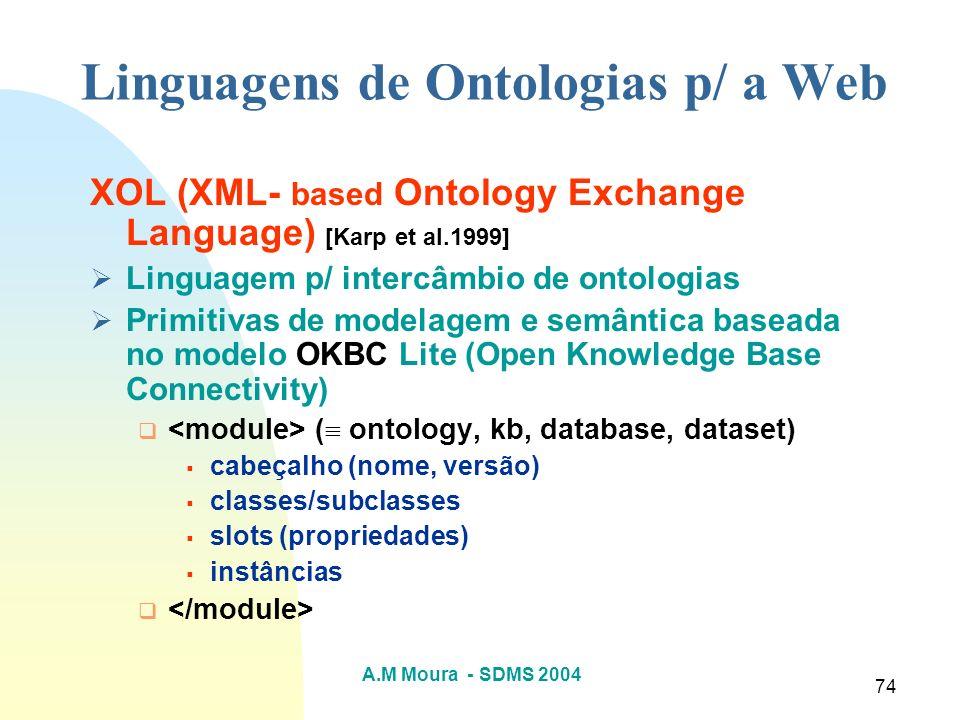 A.M Moura - SDMS 2004 74 XOL (XML- based Ontology Exchange Language) [Karp et al.1999] Linguagem p/ intercâmbio de ontologias Primitivas de modelagem