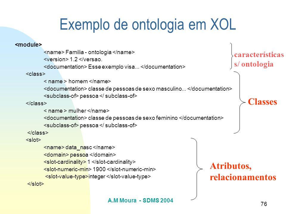 A.M Moura - SDMS 2004 76 Exemplo de ontologia em XOL Familia - ontologia 1.2 </versao. Esse exemplo visa... homem classe de pessoas de sexo masculino.