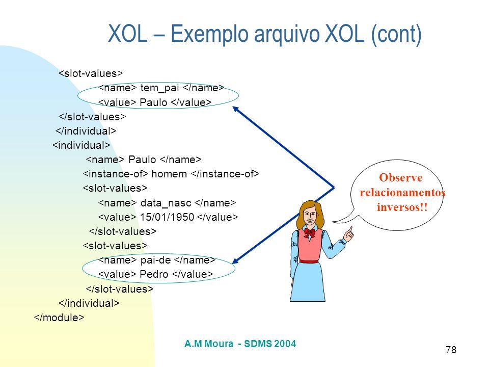A.M Moura - SDMS 2004 78 XOL – Exemplo arquivo XOL (cont) tem_pai Paulo Paulo homem data_nasc 15/01/1950 pai-de Pedro Observe relacionamentos inversos
