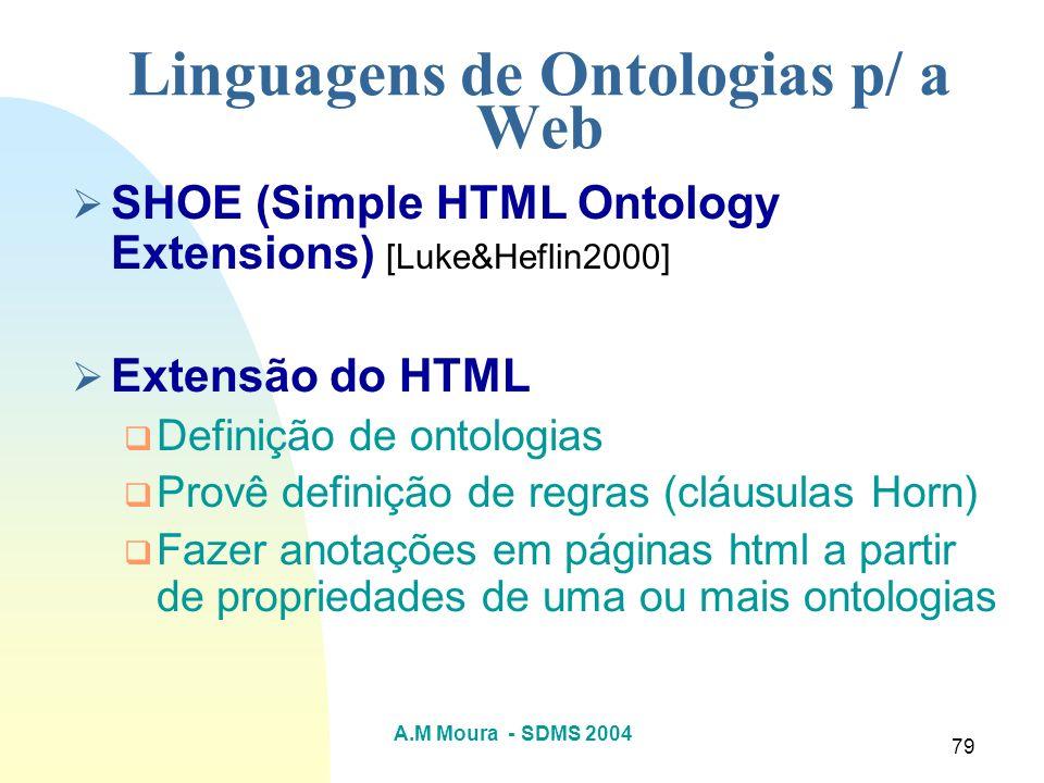 A.M Moura - SDMS 2004 79 Linguagens de Ontologias p/ a Web SHOE (Simple HTML Ontology Extensions) [Luke&Heflin2000] Extensão do HTML Definição de onto