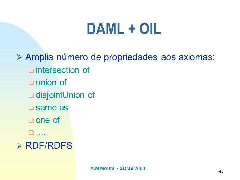 A.M Moura - SDMS 2004 87 DAML + OIL Amplia número de propriedades aos axiomas: intersection of union of disjointUnion of same as one of..... RDF/RDFS