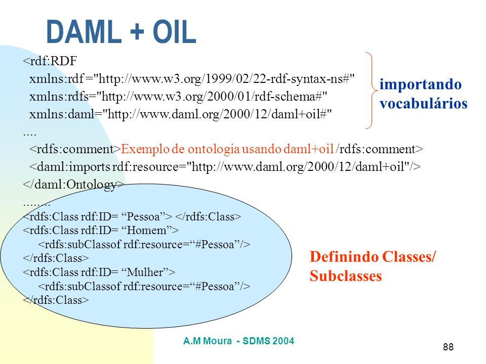 A.M Moura - SDMS 2004 88 <rdf:RDF xmlns:rdf =