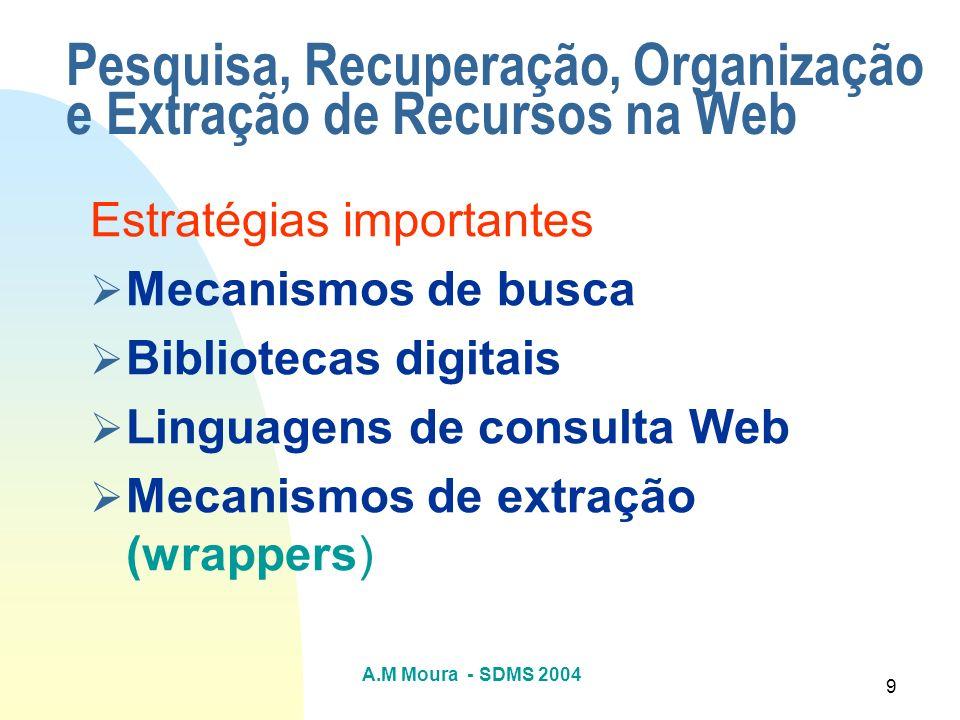 A.M Moura - SDMS 2004 9 Pesquisa, Recuperação, Organização e Extração de Recursos na Web Estratégias importantes Mecanismos de busca Bibliotecas digit