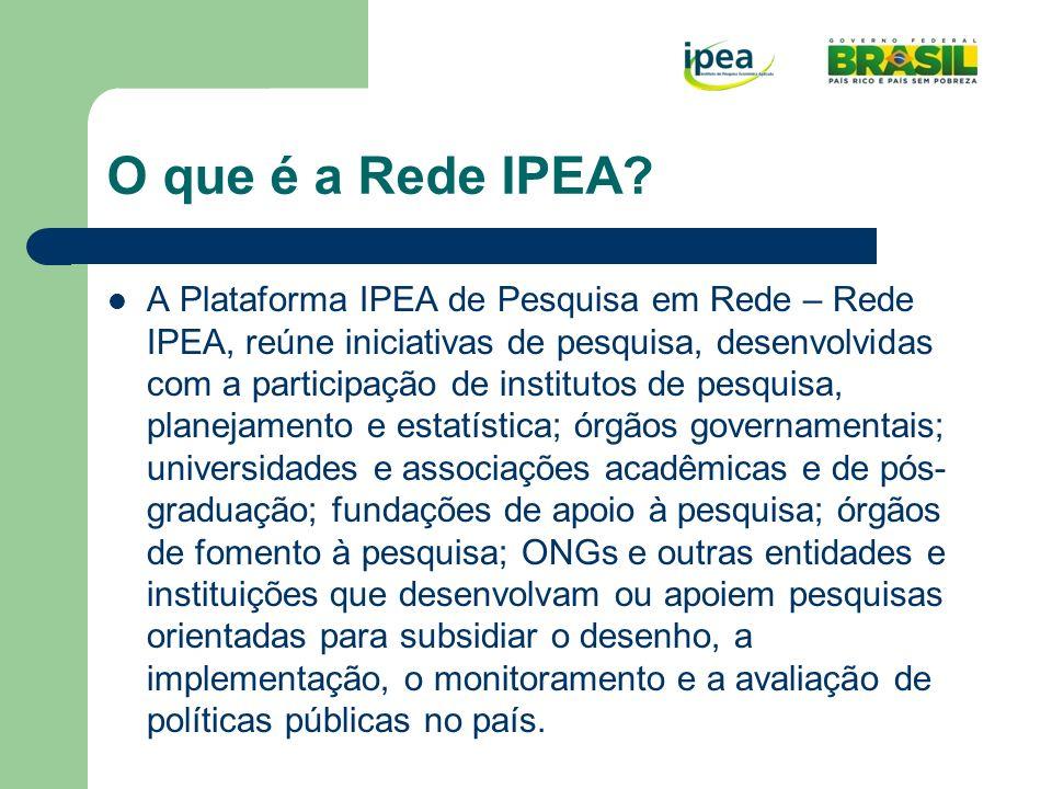 Qual o objetivo da Rede IPEA.