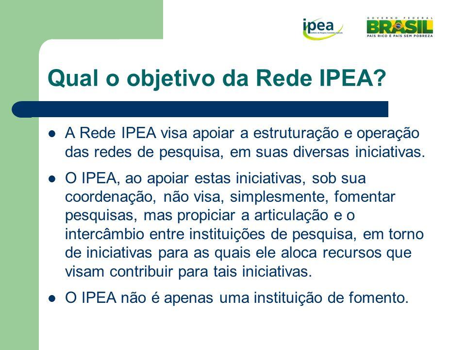 Operacionalização da Rede IPEA A Rede IPEA opera recursos do Subprograma de Apoio a Redes – PROREDES (Portaria nº 493/2010), por meio do qual realizam-se Chamadas Públicas.