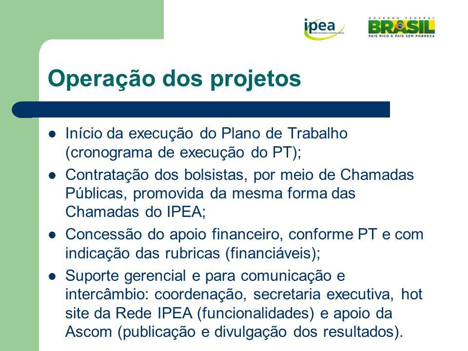 Marco Aurélio Costa (61) 3315.5205 marco.costa@ipea.gov.br Fernanda – Secretaria Executiva (61) 3315,5335 fernanda.sousa@ipea.gov.br
