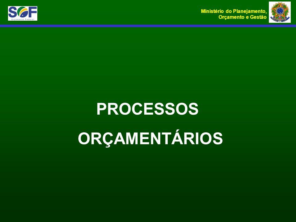 Ministério do Planejamento, Orçamento e Gestão PROCESSOS ORÇAMENTÁRIOS