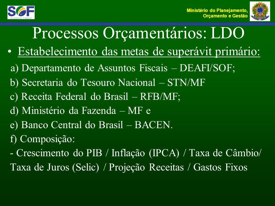 Ministério do Planejamento, Orçamento e Gestão Processos Orçamentários: LDO Estabelecimento das metas de superávit primário: a) Departamento de Assunt