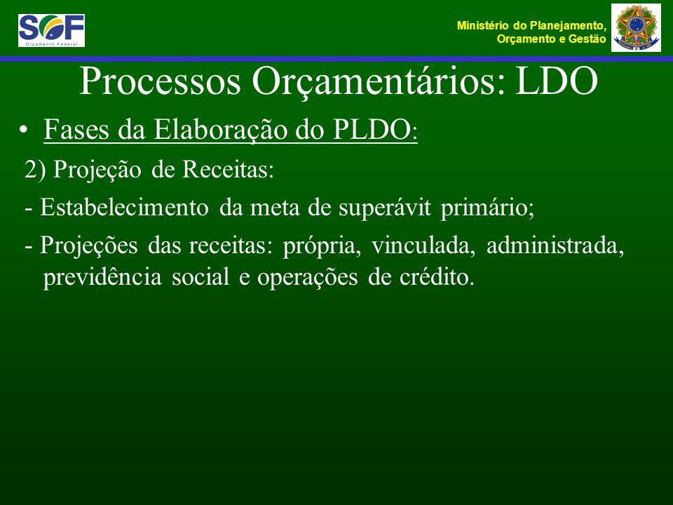 Ministério do Planejamento, Orçamento e Gestão Processos Orçamentários: LDO Fases da Elaboração do PLDO : 2) Projeção de Receitas: - Estabelecimento d