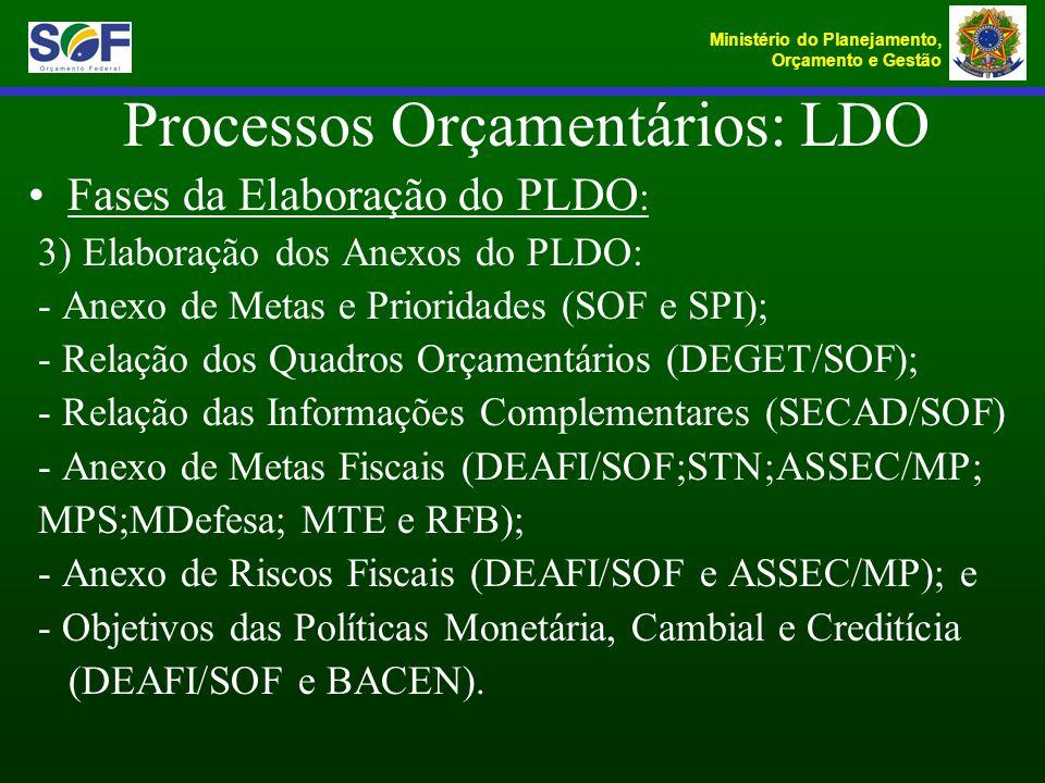 Ministério do Planejamento, Orçamento e Gestão Processos Orçamentários: LDO Fases da Elaboração do PLDO : 3) Elaboração dos Anexos do PLDO: - Anexo de