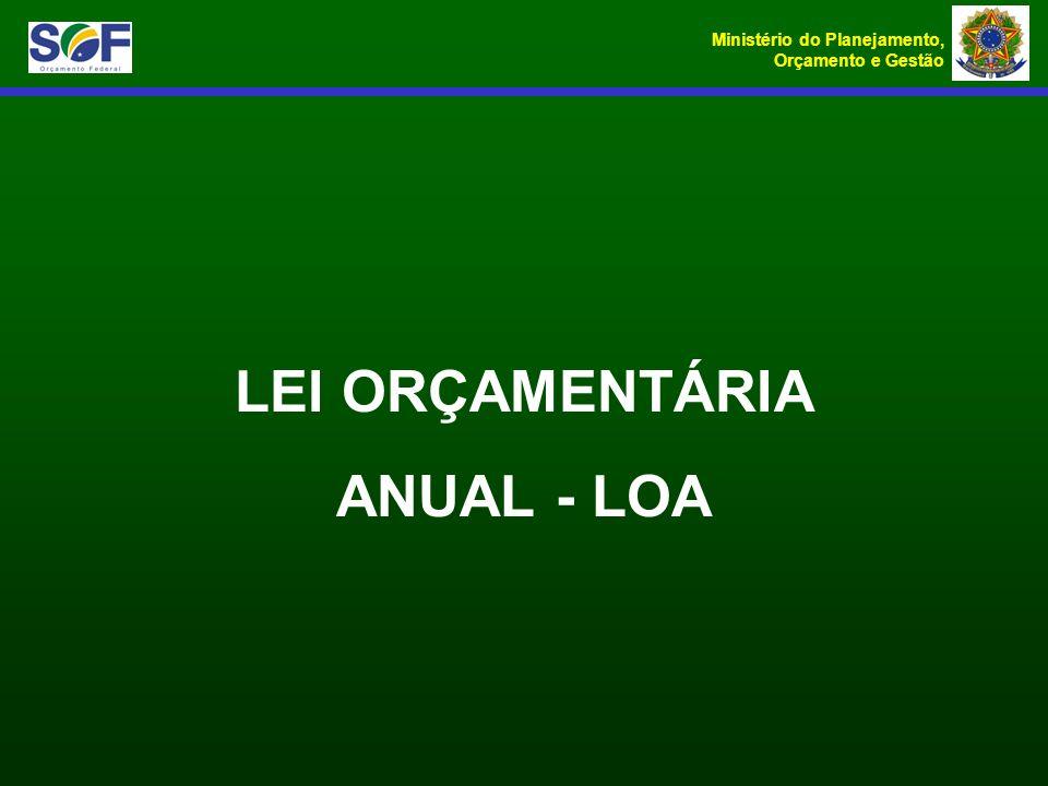Ministério do Planejamento, Orçamento e Gestão LEI ORÇAMENTÁRIA ANUAL - LOA