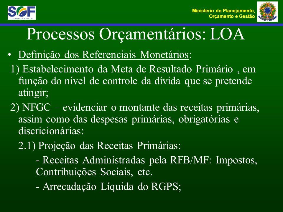 Ministério do Planejamento, Orçamento e Gestão Definição dos Referenciais Monetários: 1) Estabelecimento da Meta de Resultado Primário, em função do n