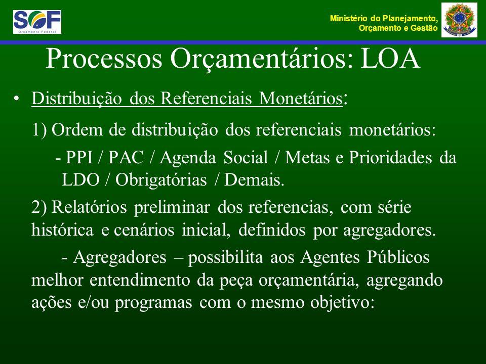 Ministério do Planejamento, Orçamento e Gestão Distribuição dos Referenciais Monetários : 1) Ordem de distribuição dos referenciais monetários: - PPI