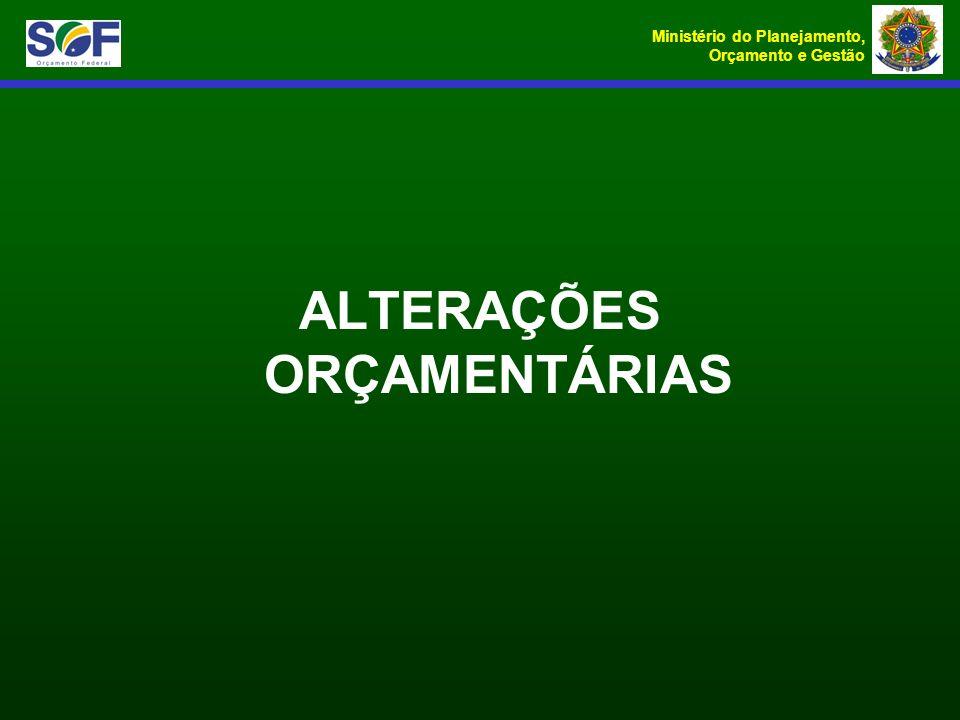 Ministério do Planejamento, Orçamento e Gestão ALTERAÇÕES ORÇAMENTÁRIAS