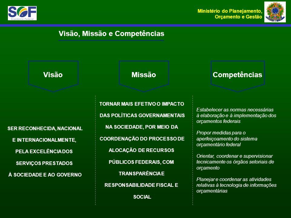 Ministério do Planejamento, Orçamento e Gestão Visão, Missão e Competências Visão Missão Competências SER RECONHECIDA, NACIONAL E INTERNACIONALMENTE,