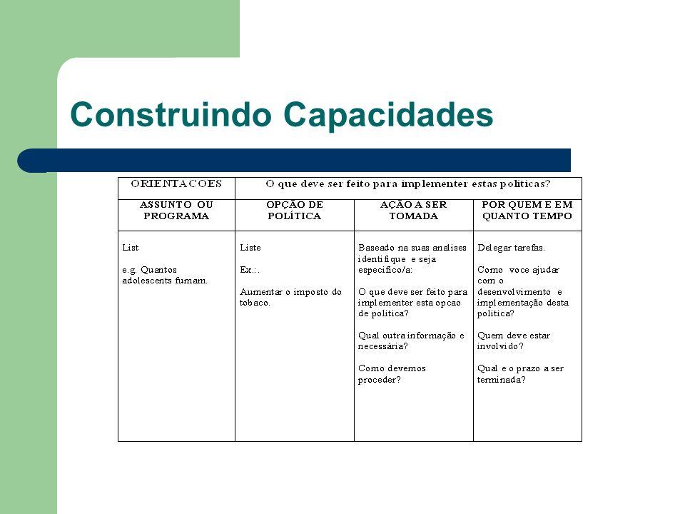 Construindo Capacidades