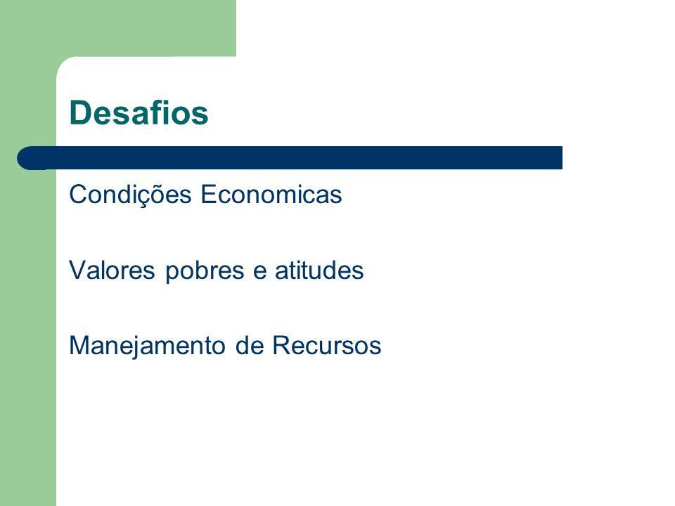 Desafios Condições Economicas Valores pobres e atitudes Manejamento de Recursos