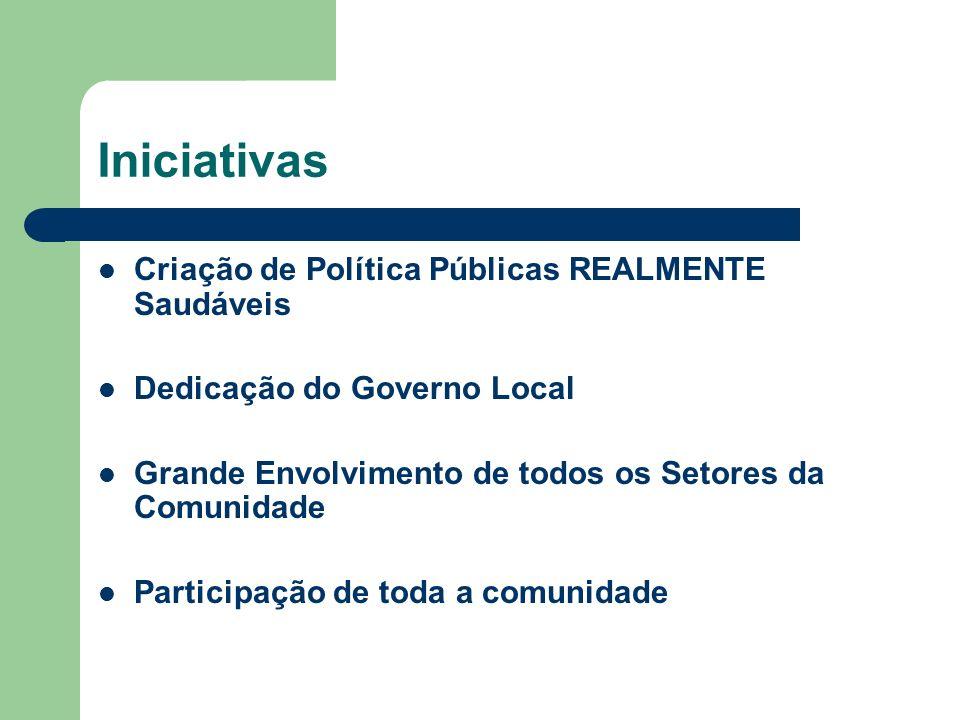 Iniciativas Criação de Política Públicas REALMENTE Saudáveis Dedicação do Governo Local Grande Envolvimento de todos os Setores da Comunidade Participação de toda a comunidade